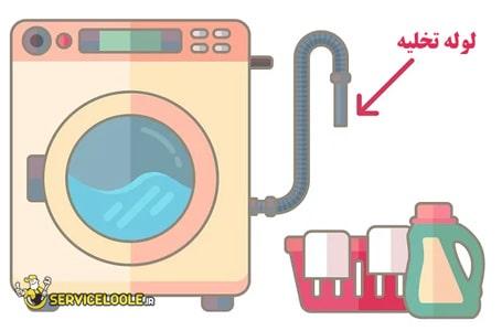 رفع گرفتگی لوله فاضلاب ماشین لباسشویی با نمیزکننده های لوله فاضلاب