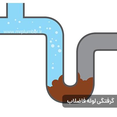 لوله بازکنی در خیابان قزوین: دلایل مختلف مسدود شدن راه آب فاضلاب در ساختمان