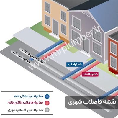 نقشه طرح اگو (فاضلاب شهری)
